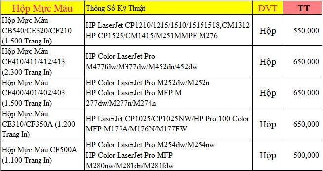 Giá hộp mực máy in laser màu